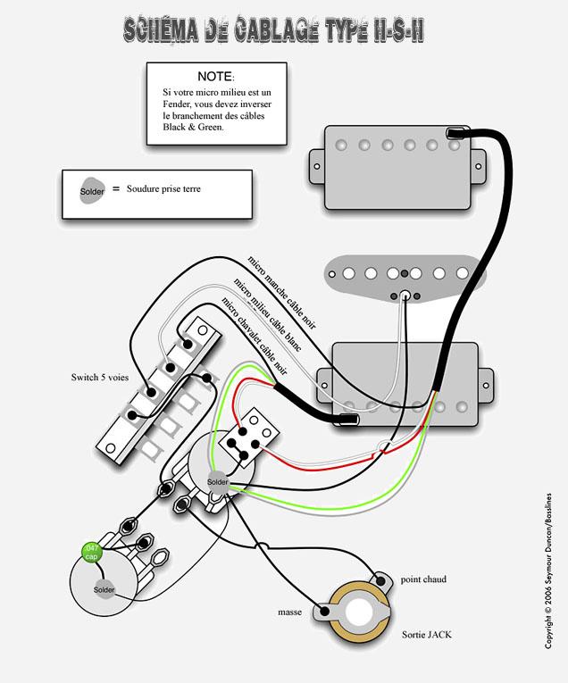 micro guitare cablage