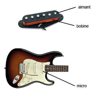 micro guitare inductance