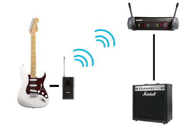 micro guitare sans fil