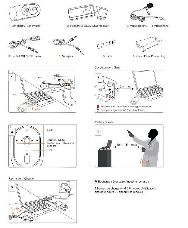 micro sans fil branchement