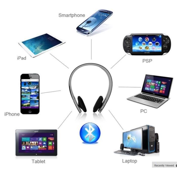 micro sans fil ipad